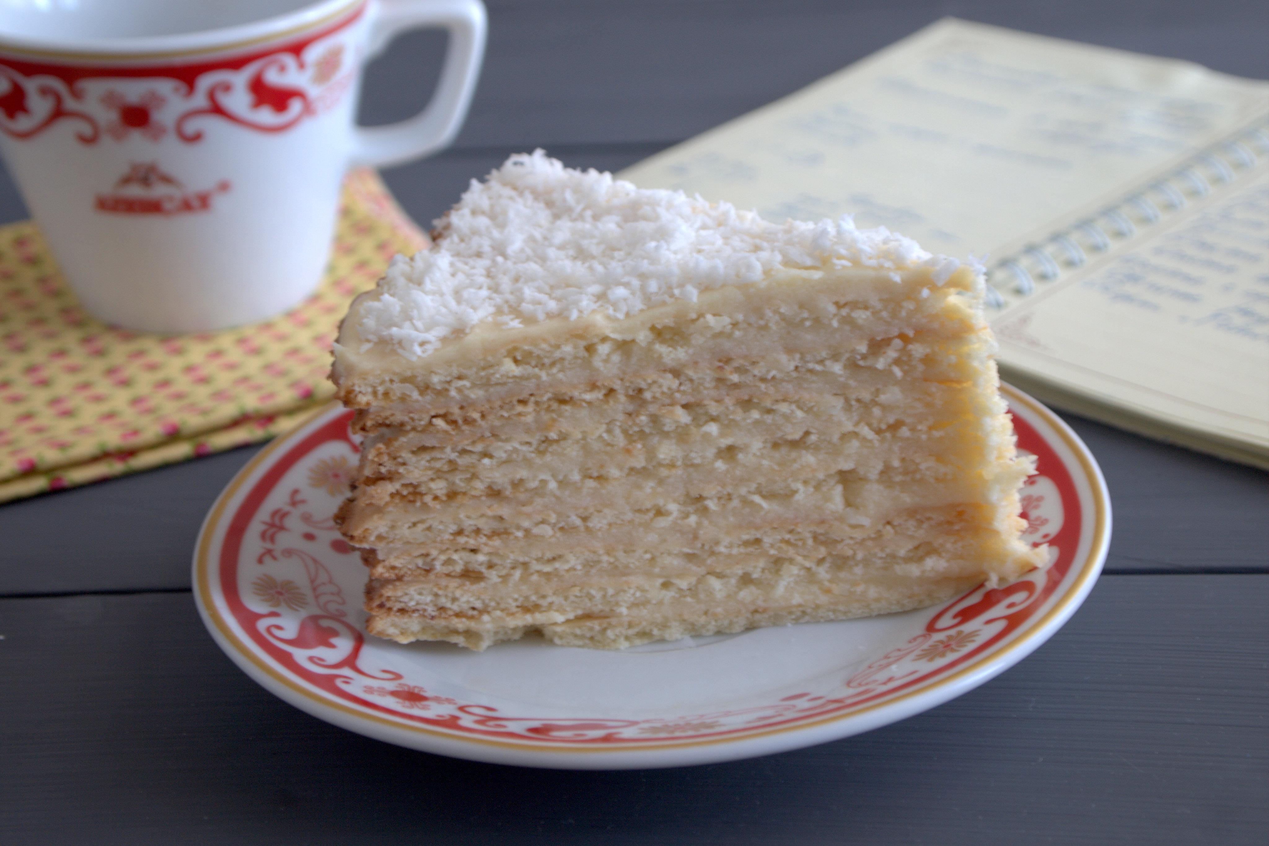 Тесто из творога для торта рецепты
