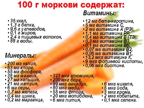 Полезные свойства моркови